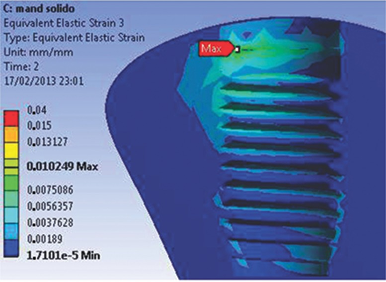 EQV strain for the M1 model.