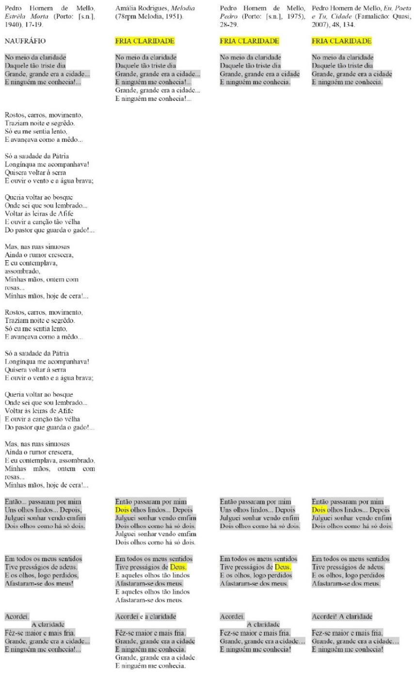 """Cotejo do poema """"Naufrágio"""" com o fado """"Fria claridade"""" e subsequentes versões autorais do poema (PEREIRA, 2017)"""