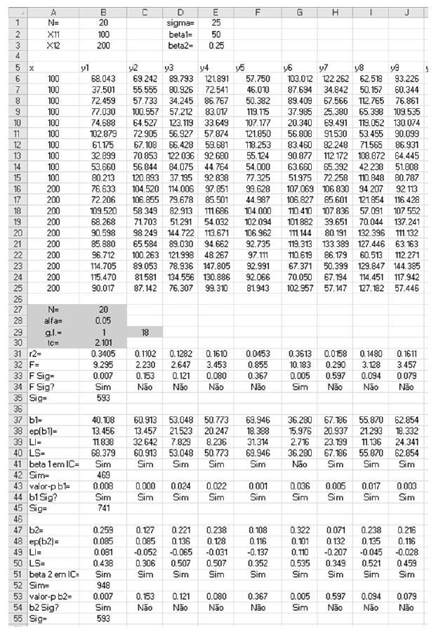 Recorte de tela da planilha com as estimativas e estatísticas das 1.000 regressões simples simuladas
